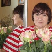 Любовь 73 Барнаул