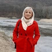 Ирина 45 Георгиевск
