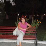 Елена 98 Иркутск