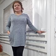 Ольга 55 лет (Дева) Буденновск