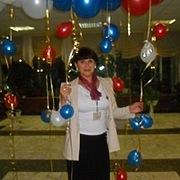Оксана 27 лет (Рыбы) Нерюнгри