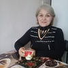 Жанетта, 48, г.Чегем-Первый