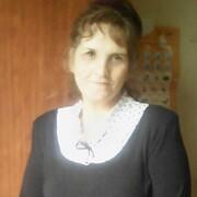 Светлана милимова 63 Томск