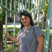 Iskuhi 48 Ереван