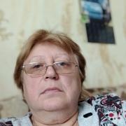 любаша 57 лет (Водолей) Великий Новгород (Новгород)