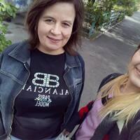 Ирина, 20 лет, Козерог, Киев