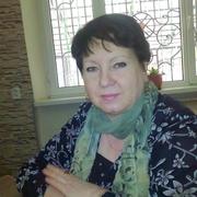 ирина 63 года (Скорпион) Туркестан