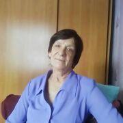 Знакомства в Турочаке с пользователем Зоя 64 года (Водолей)