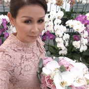 Kate max 53 года (Козерог) Куала-Лумпур
