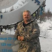 Сергей 53 Тобольск
