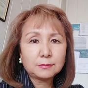 Гуля 61 Бишкек