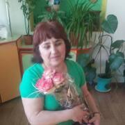 Ольга 20 Киев