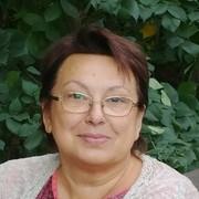 Алена 58 Бердск