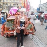 Ольга Кимаковская(Меж, 59 лет, Рак, Москва