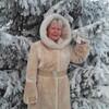 ▁▂▃▅▆█nInA, 60, Nizhnevartovsk