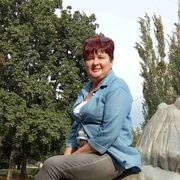 Виктория 51 Харьков