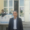 abdunabi, 54, г.Наманган