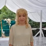 Зинаида 81 год (Весы) Дмитров
