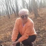Анна 43 Владивосток