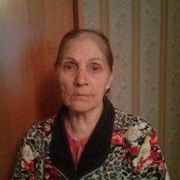 Ида, 79 лет, Скорпион, Томск