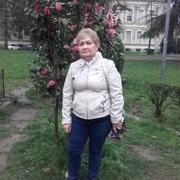 ТАТЬЯНА 64 Турин