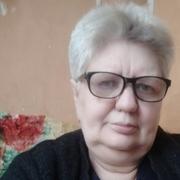 Svetlana 56 Чирчик