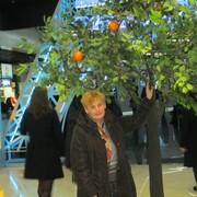 Подружиться с пользователем Ольга 66 лет (Стрелец)
