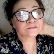 Знакомства в Братске с пользователем Мария 64 года (Козерог)