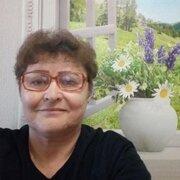 Светлана 60 Ярославль