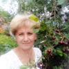 olga, 51, Rodino