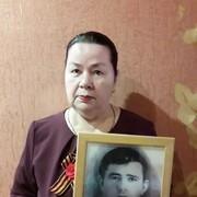 Анна 72 Нижний Новгород