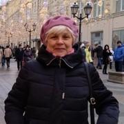 Иванеко Наталья 69 Москва
