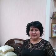 Джулия 51 год (Овен) Тель-Авив-Яффа
