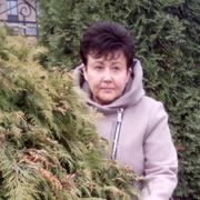 Светлана 55 Иваново