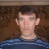 сергей щербаков, 38 лет, Скорпион, Воронеж
