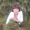 Надежда Овчинникова, 31, г.Северное