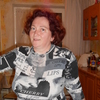 лариса денискова(евзю, 51, г.Донецк