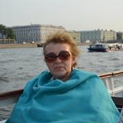 Людмила 59 Щекино