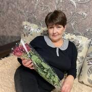 Ольга 54 Краснодар