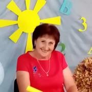 Ирина 56 Покров