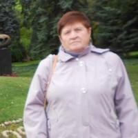 нина, 79 лет, Дева, Уфа