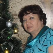 Наталья 63 Миасс