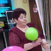 валентина, 66, г.Горно-Алтайск