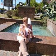 Ольга 54 Нижний Новгород