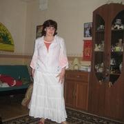 Людмила 72 года (Водолей) Петрозаводск