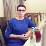 ЕЛЕНА, 57, г.Карабаново