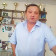 Алексей 53 Верхняя Салда