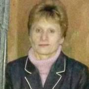 Ruzanna 20 Ереван