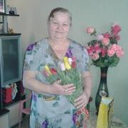 Татьяна Делидон, 66, г.Черноголовка