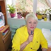 Ольга 68 лет (Близнецы) Фролово